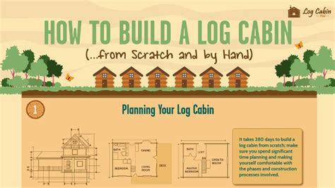 build your own log cabin infographic steps to build your own log cabin proud