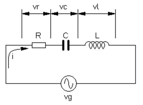 capacitor inductor y resistencia m 225 s y m 225 s f 237 sica abril 2012