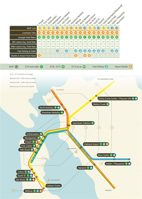 bart stations map san francisco hotel bart map hotels near san francisco bart stations
