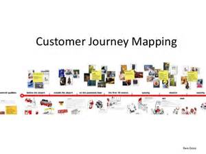 workshop spamanagers customer journey mapping 2013