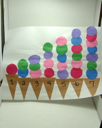 Sticker Activity Be A Learner With Friends 1 best 25 counting activities ideas on number