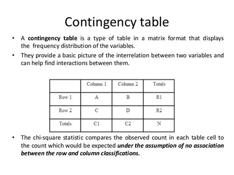 Contingency Table Definition by Chi Squared Test