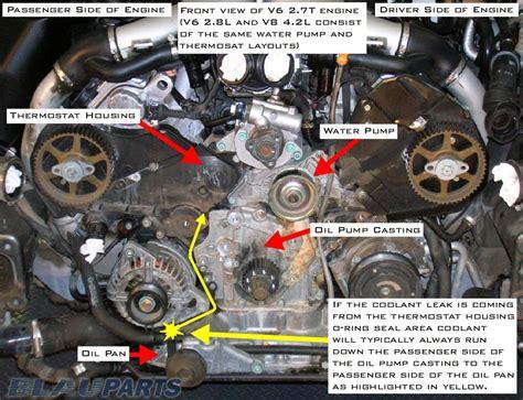 v8 engine valve seal diagram gas diagram wiring diagram