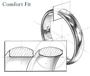 help comfort platinum 950 5mm comfort fit milgrain wedding band heavy