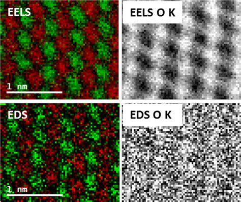 edx pattern library fast joint eels eds color map of a srtio3 crystal