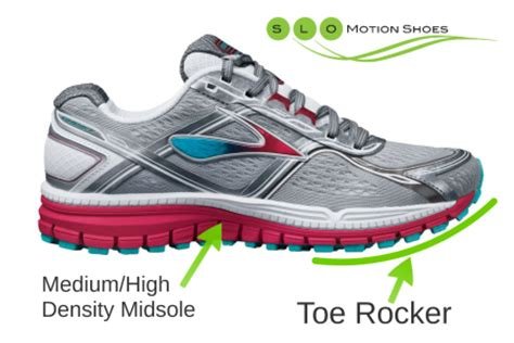 best running shoes for hallux limitus the passive treatment of hallux limitus slo motion