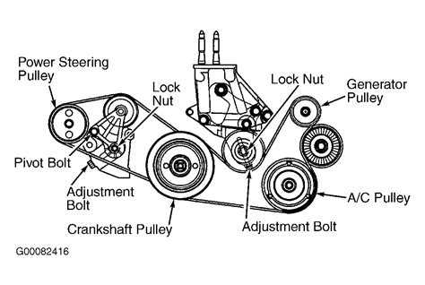2002 Kia Timing Belt 2002 Kia Sportage Serpentine Belt Routing And Timing Belt