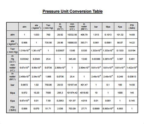 typography unit converter unit conversion chart search results calendar 2015
