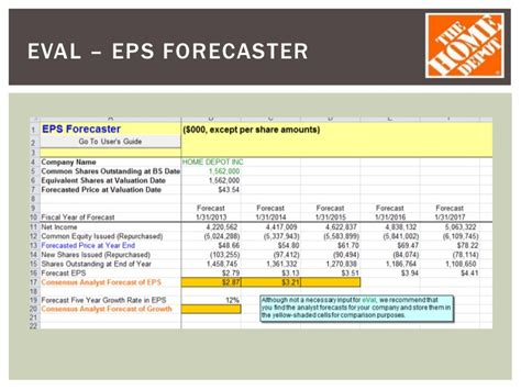 home depot equity valuation
