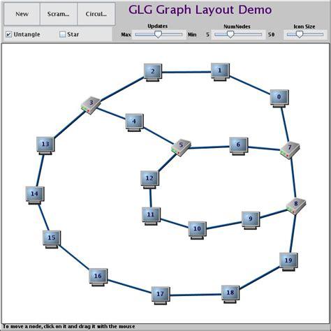 java layout graph java web hmi scada visualization and graphics demos