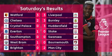 epl xscores the english premier league results and table after week 1