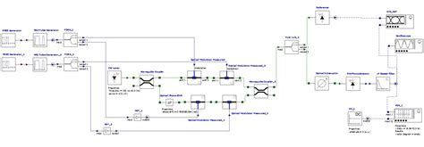 application of integrated circuit on the aircraft system optical pam 4 lumerical knowledge base