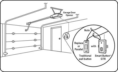 Garage Door Button Wire Skylink G6vr Universal Garage Door Opener Visor Remote Ebay