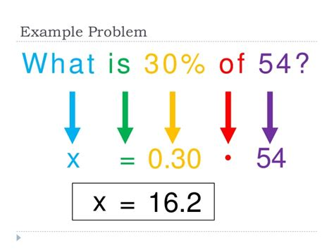 diagram percent percents find part whole and tree diagram lessons