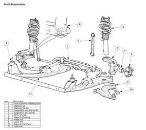 Jaguar Xj6 Front Suspension Diagram Anti Roll Mount Jaguar Forums Jaguar Enthusiasts Forum
