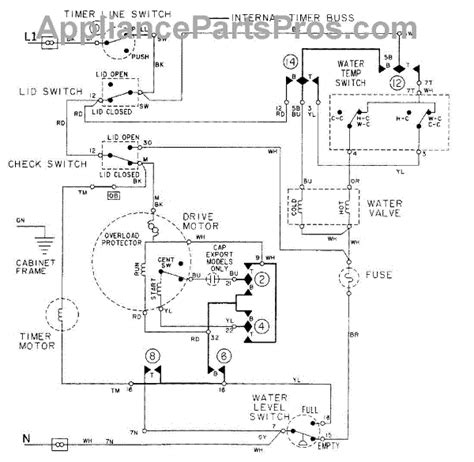 parts for maytag lat1916aae wiring information parts