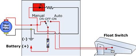wiring diagram for float switch on a bilge 28 images