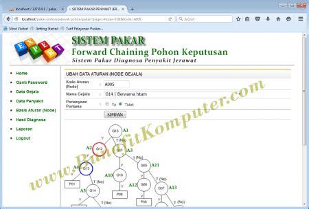 Membuat Aplikasi Sistem Pakar Bunafit Nugroho sistem pakar bunafit komputer