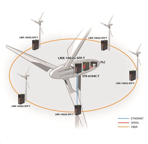 wind turbine diagram wind turbine diagram www imgkid the image kid has it