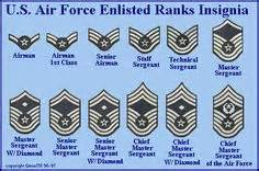Usaf on pinterest air force us air force and air traffic control