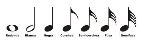 imagenes figuras musicales el blog de lenguaje musical el 225 rbol de las figuras musicales