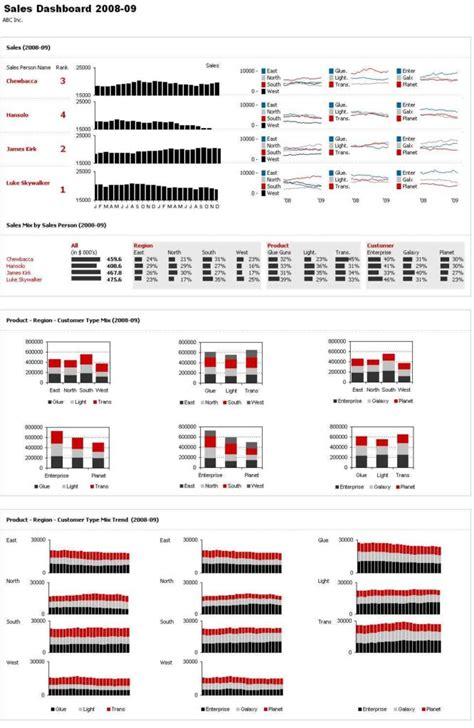 excel spreadsheet dashboard templates microsoft excel dashboard templates free excel