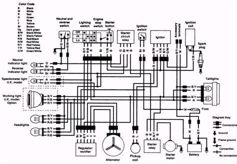 kawasaki klf 300c wiring diagram images