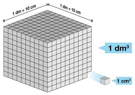 cuantos metros cuadrados tiene un metro cubico unidades de volumen diariouco