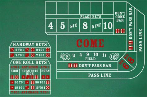 craps table layout craps table layout www pixshark images galleries with a bite