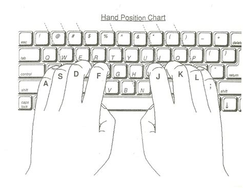 home row keyboard chart mr claus lab