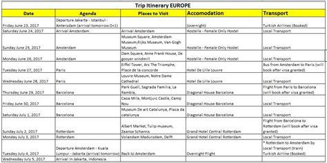 membuat janji visa belanda pengalaman mengajukan visa schengen belanda di vfs