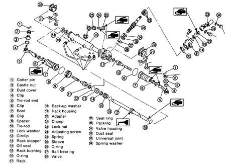 tie rod diagram ford f150 tie rod diagram imageresizertool