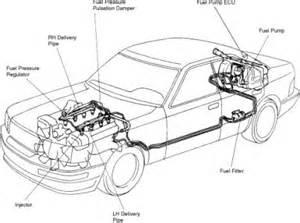 1994 lexus ls 400 fuel engine mechanical problem