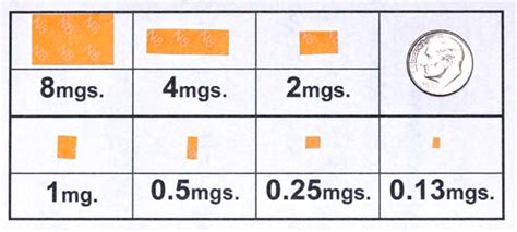 Suboxone Detox From 1mg by Suboxone Taper Technique Withdrawing Easily Guide