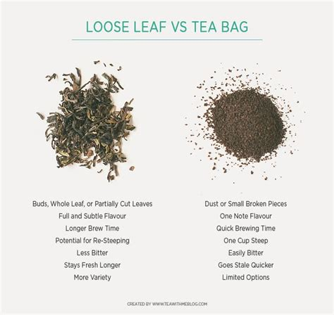 Tea Leaves Vs Tea Bags For Detoxing by 10 Tea Facts That Will Change The Way You View Tea Forever