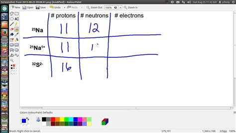 How Do You Calculate The Number Of Protons request how to calculate the number of protons