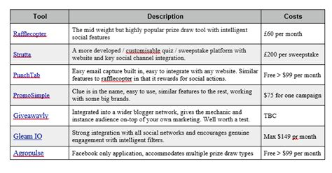 Best Practices For Prize Draw Competitions Smart Insights Prize Draw Terms And Conditions Template