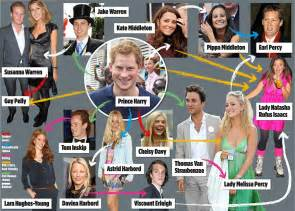 prince harry and the bbb crew britain s most privileged