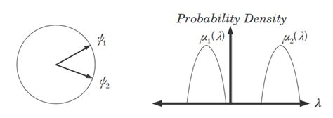pattern variable theory hidden variable theory