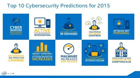best security 2015 top 10 cybersecurity predictions for 2015