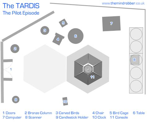 tardis floor plan doctor who tardis set history showing console room designs