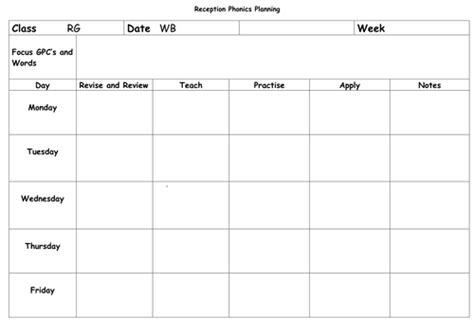 Phonics Weekly Planning Sheet Blank By Hyssop Puppy Teaching Resources Tes Activity Planning Sheet Template