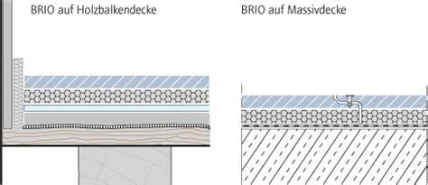 Fermacell Estrichplatten Preise by Wohnungen Zum Verkauf Trockenestrich Aufbau Knauf