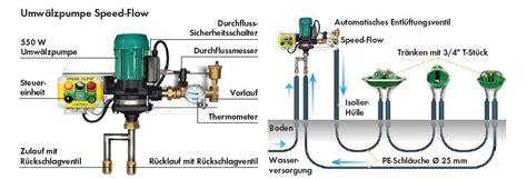 Steuerung Umw Lzpumpe Heizung 1232 by Umw 228 Lzpumpe Speed Flow 550 Watt Stallbedarf24