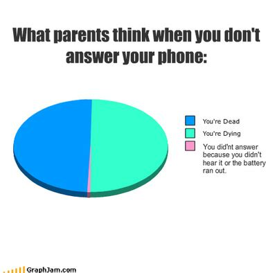 what your parents think when you don't answer your phone [pic]