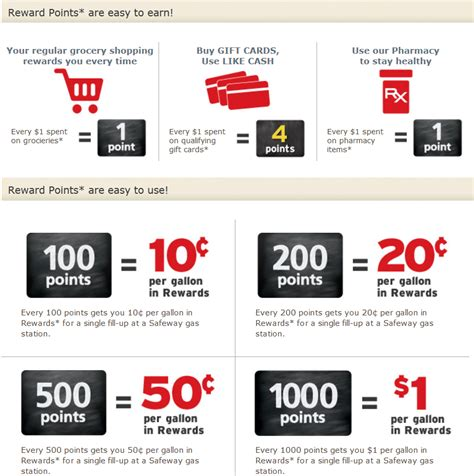 Safeway Fuel Gift Card - 4x fuel rewards points when purchasing gift cards at safeway the denver housewife