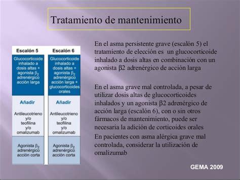 chimenea y asma rinitis y asma
