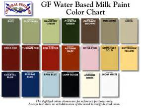 general finishes milk paint colors woodcrafters product catalog