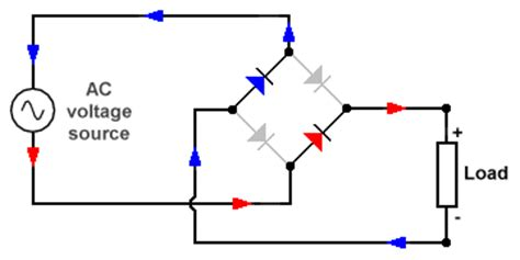 current flow in diode the diode