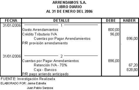 credito fiscal mercantil concepto de contabilidad ejemplo an 225 lisis contable y tributario para la aplicaci 243 n del